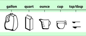 How Many Cups is 4 Quarts
